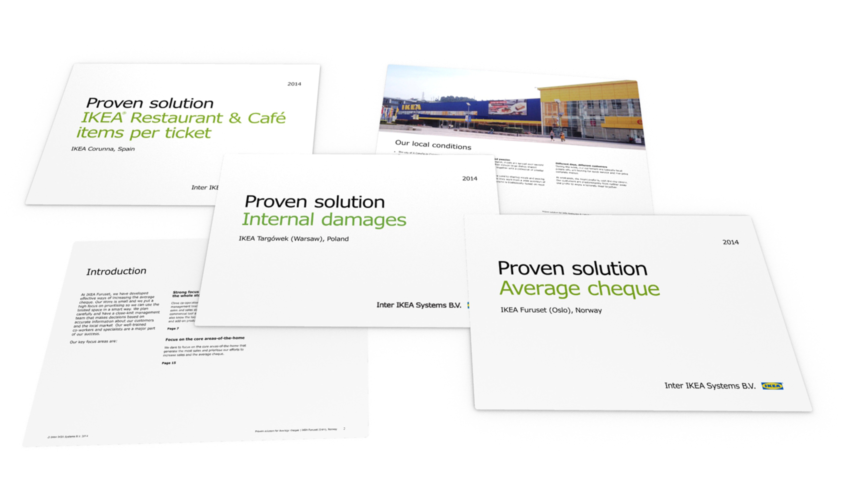 Inter-IKEA Systems Proven Solution Toolkit