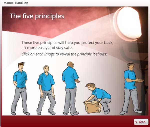 Manual Handling - The five principles